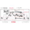 高パルスエネルギー型フェムト秒再生増幅器キット(1 mJ、 50 mW、 50Hz)