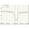 Laser Diode Stabilizer Fibre Gratings (as External Cavity)1480nm Stabilizer